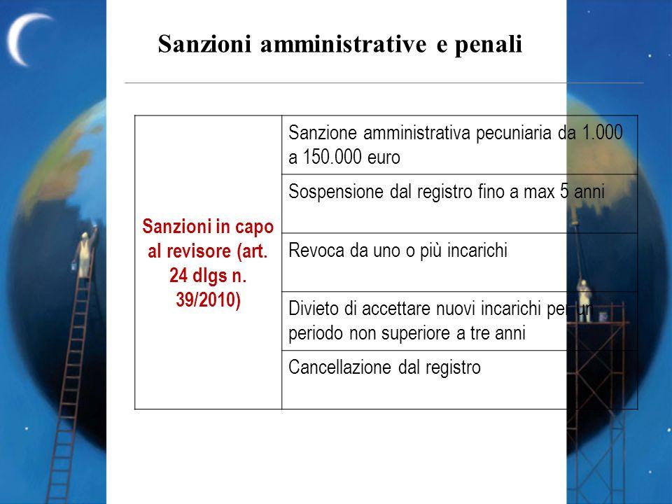 Sanzioni amministrative e penali Sanzioni in capo al revisore (art. 24 dlgs n. 39/2010) Sanzione amministrativa pecuniaria da 1.000 a 150.000 euro Sos