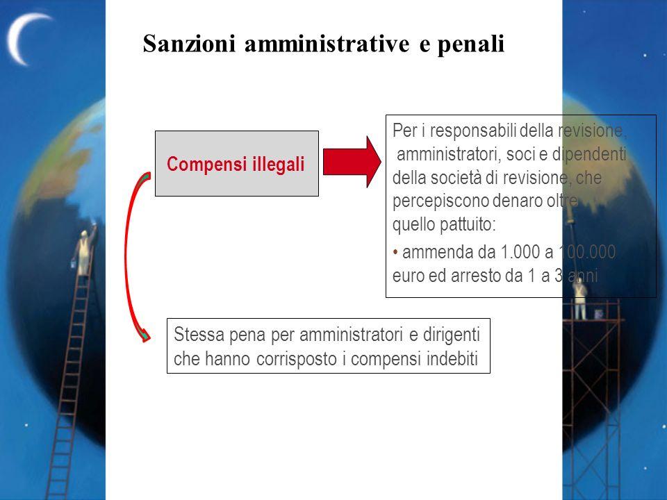 Sanzioni amministrative e penali Compensi illegali Per i responsabili della revisione, amministratori, soci e dipendenti della società di revisione, c