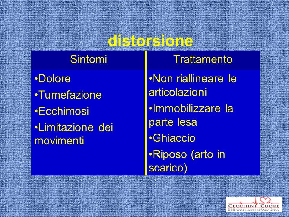 distorsione Consiste nello spostamento dei capi articolari con perdita temporanea della normale contiguità SintomiTrattamento Dolore Tumefazione Ecchi