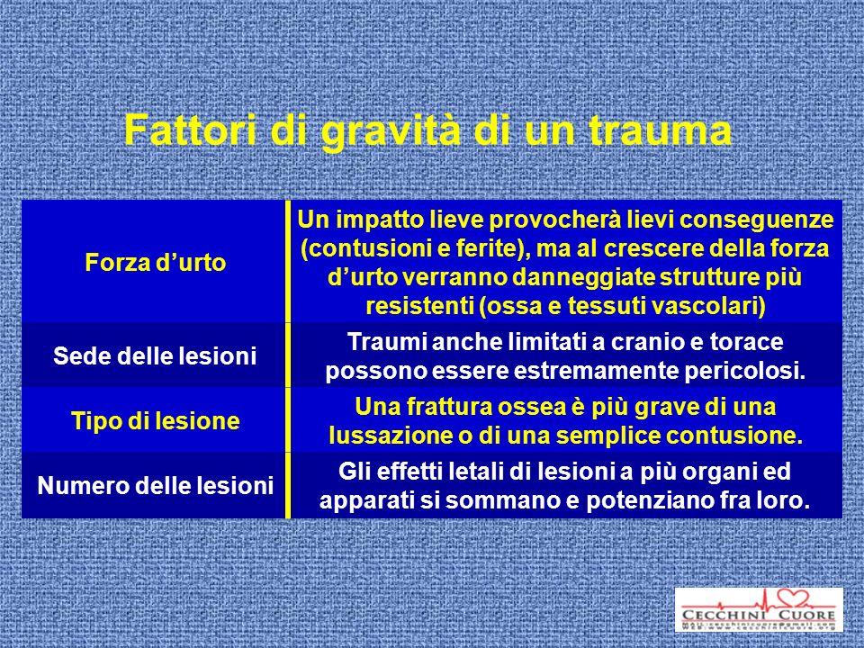 Fattori di gravità di un trauma Forza durto Un impatto lieve provocherà lievi conseguenze (contusioni e ferite), ma al crescere della forza durto verr