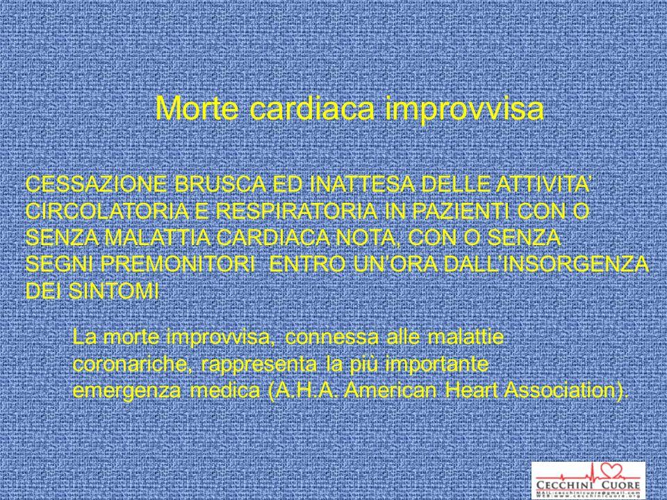 Morte cardiaca improvvisa CESSAZIONE BRUSCA ED INATTESA DELLE ATTIVITA CIRCOLATORIA E RESPIRATORIA IN PAZIENTI CON O SENZA MALATTIA CARDIACA NOTA, CON