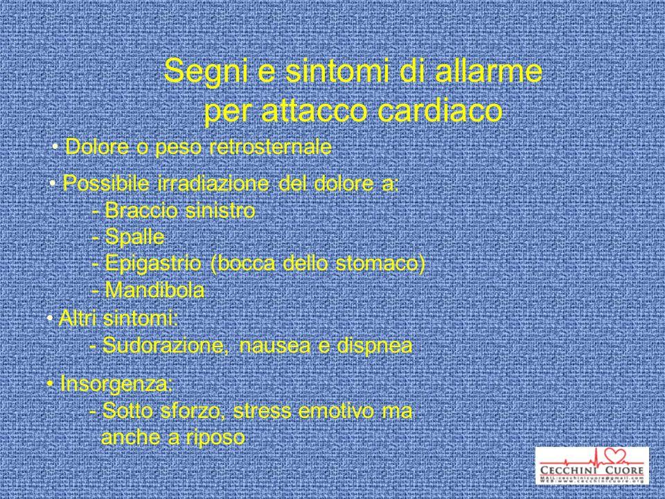 Segni e sintomi di allarme per attacco cardiaco Dolore o peso retrosternale Insorgenza: - Sotto sforzo, stress emotivo ma anche a riposo Altri sintomi