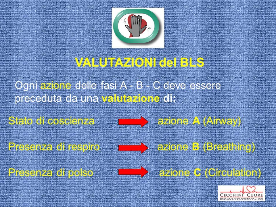 VALUTAZIONI del BLS Ogni azione delle fasi A - B - C deve essere preceduta da una valutazione di: Stato di coscienza azione A (Airway) Presenza di res