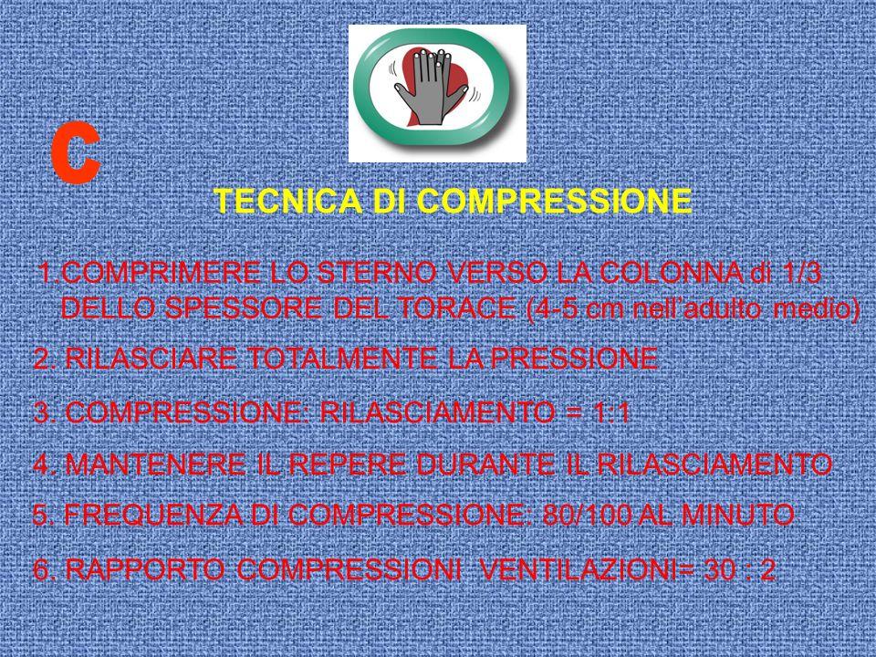 TECNICA DI COMPRESSIONE 6. RAPPORTO COMPRESSIONI VENTILAZIONI= 30 : 2 1.COMPRIMERE LO STERNO VERSO LA COLONNA di 1/3 DELLO SPESSORE DEL TORACE (4-5 cm
