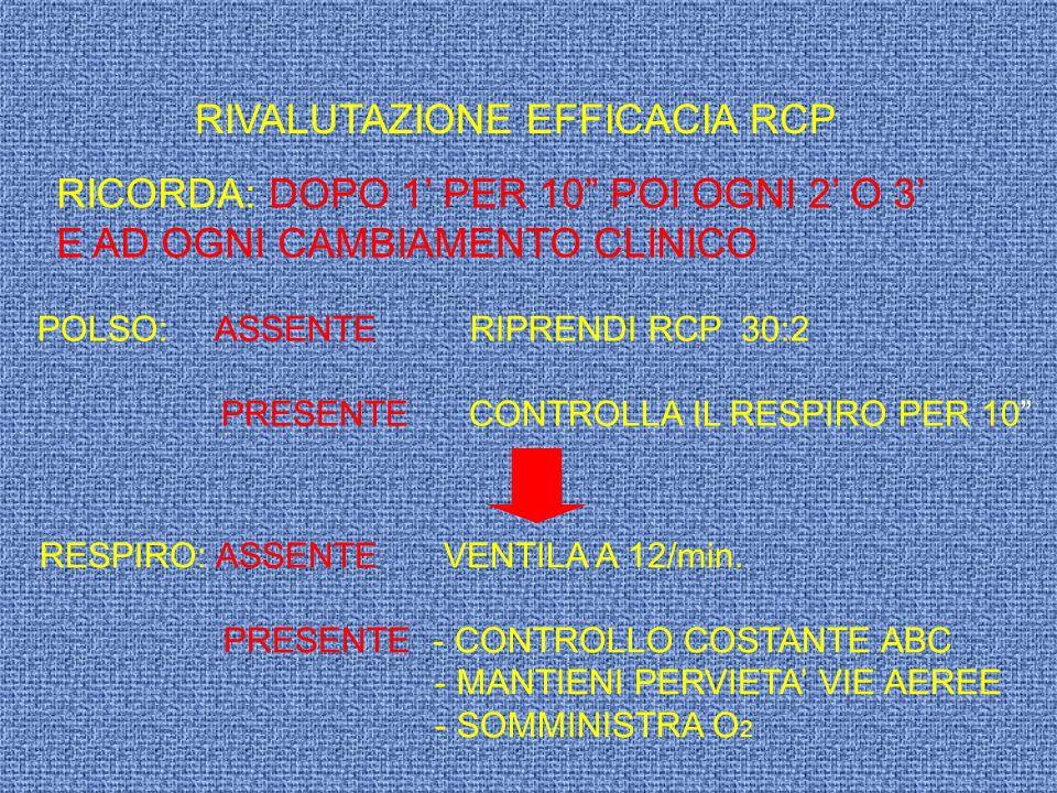 RIVALUTAZIONE EFFICACIA RCP RESPIRO: ASSENTE VENTILA A 12/min. PRESENTE - CONTROLLO COSTANTE ABC - MANTIENI PERVIETA VIE AEREE - SOMMINISTRA O 2 RICOR