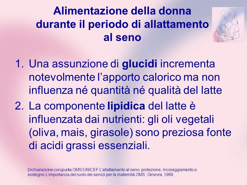 Alimentazione della donna durante il periodo di allattamento al seno 1.Una assunzione di glucidi incrementa notevolmente lapporto calorico ma non infl