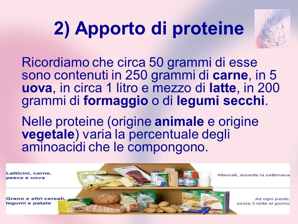 2) Apporto di proteine Ricordiamo che circa 50 grammi di esse sono contenuti in 250 grammi di carne, in 5 uova, in circa 1 litro e mezzo di latte, in