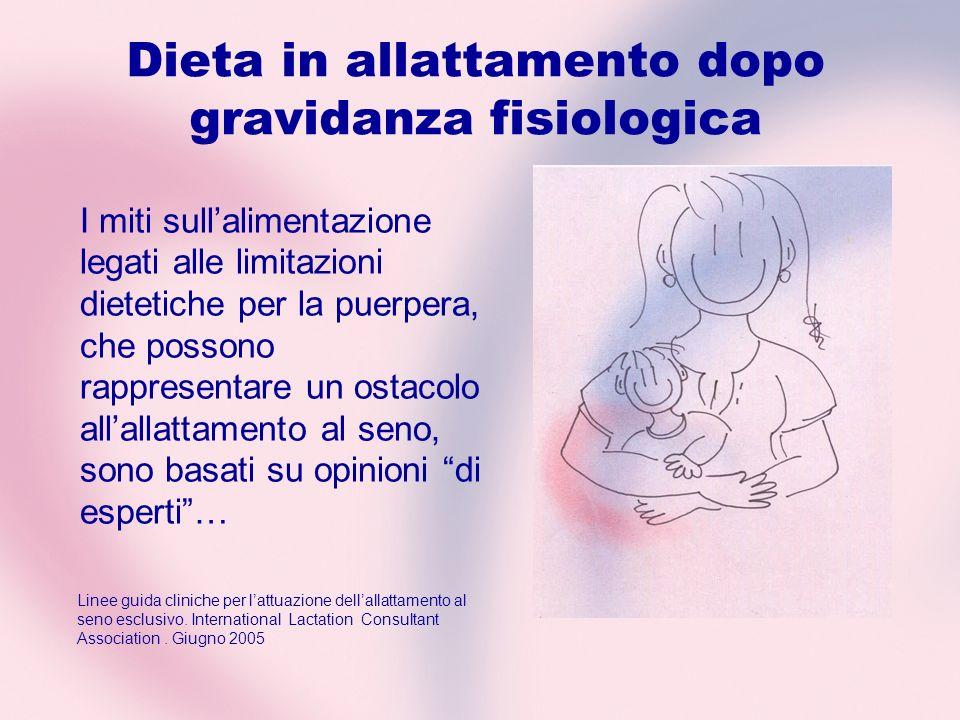 Dieta in allattamento dopo gravidanza fisiologica I miti sullalimentazione legati alle limitazioni dietetiche per la puerpera, che possono rappresenta