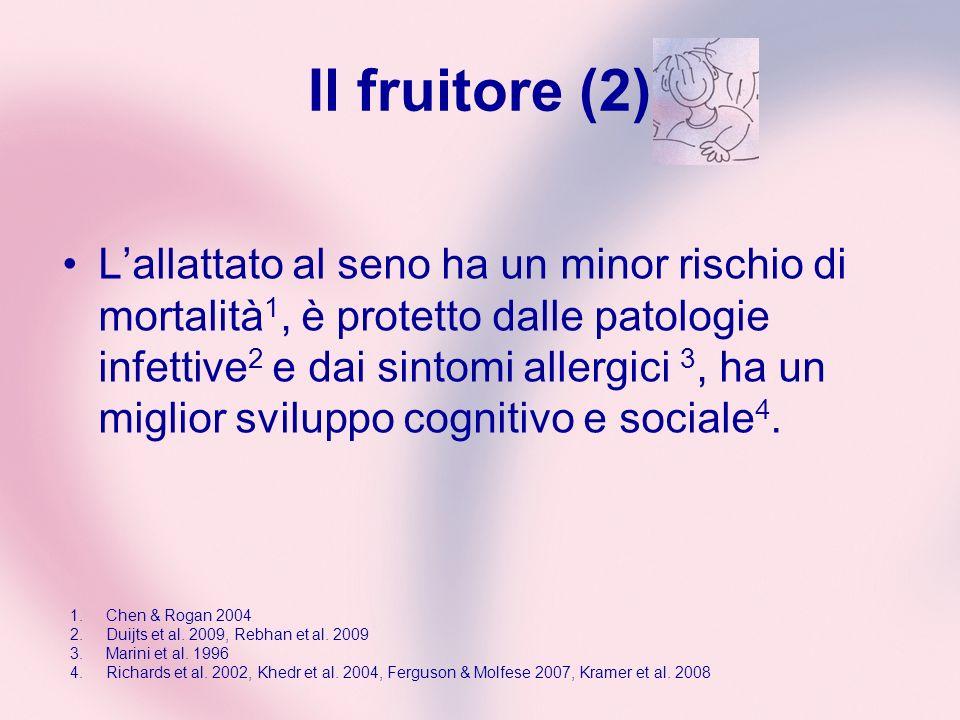 Il fruitore (2) Lallattato al seno ha un minor rischio di mortalità 1, è protetto dalle patologie infettive 2 e dai sintomi allergici 3, ha un miglior