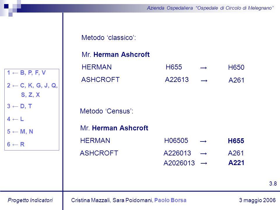 3 maggio 2006 Progetto Indicatori Azienda Ospedaliera Ospedale di Circolo di Melegnano HERMAN H06505 ASHCROFT A226013 A261 Mr. Herman Ashcroft H655 1
