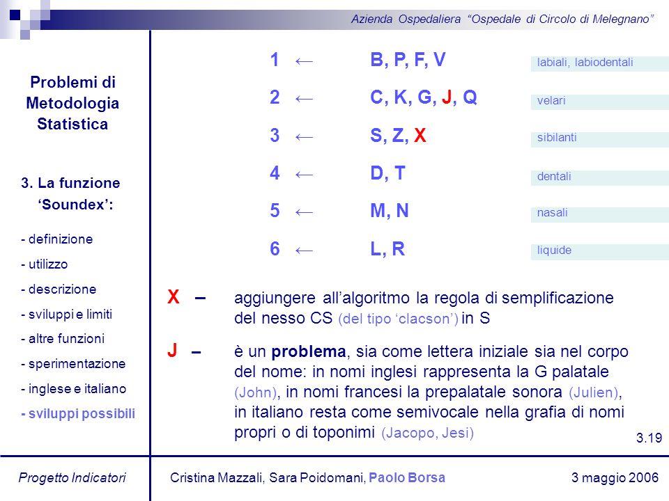 1B, P, F, V 2C, K, G, J, Q 3S, Z, X 4D, T 5M, N 6L, R 1B, P, F, V 2C, K, G, J, Q 3S, Z, X 4D, T 5M, N 6L, R 3 maggio 2006 Progetto Indicatori Azienda