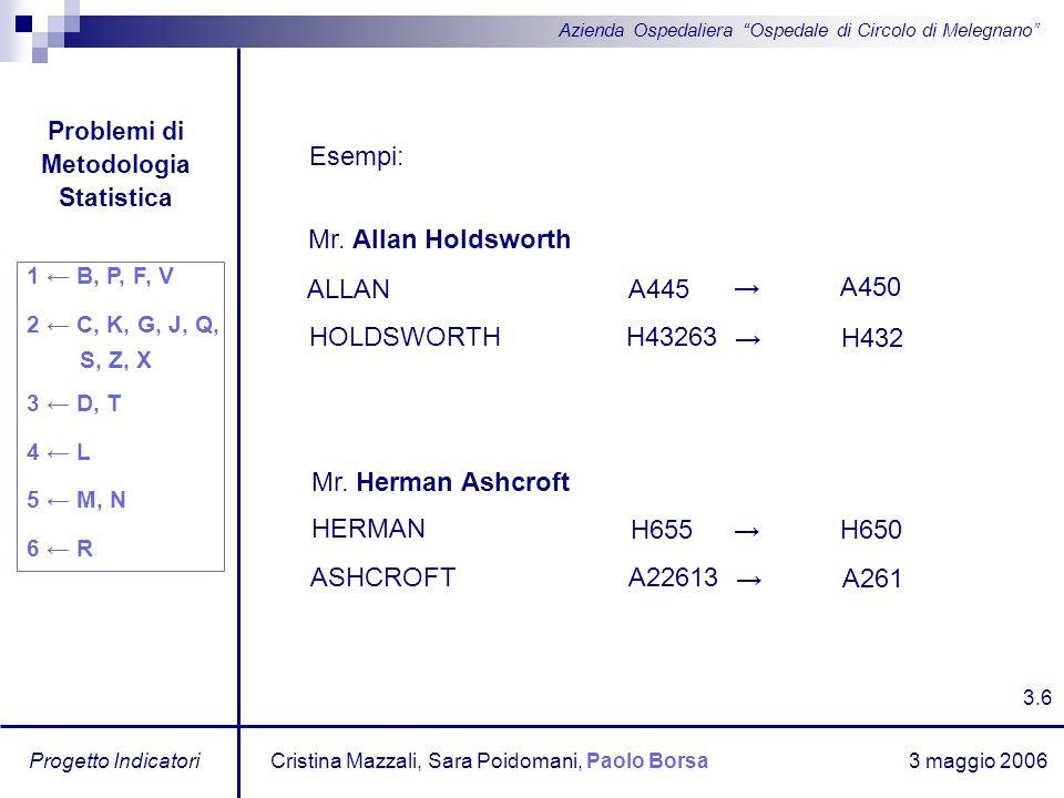 3 maggio 2006 Progetto Indicatori Azienda Ospedaliera Ospedale di Circolo di Melegnano Esempi: HERMAN H655 ASHCROFT A22613 A261 ALLAN A445 HOLDSWORTH