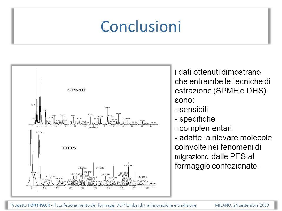 Conclusioni Progetto FORTIPACK - Il confezionamento dei formaggi DOP lombardi tra innovazione e tradizione MILANO, 24 settembre 2010 i dati ottenuti d