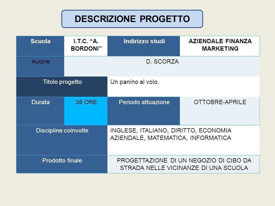 DESCRIZIONE PROGETTO Scuola I.T.C.A. BORDONI Indirizzo studi AZIENDALE FINANZA MARKETING AutoreD.