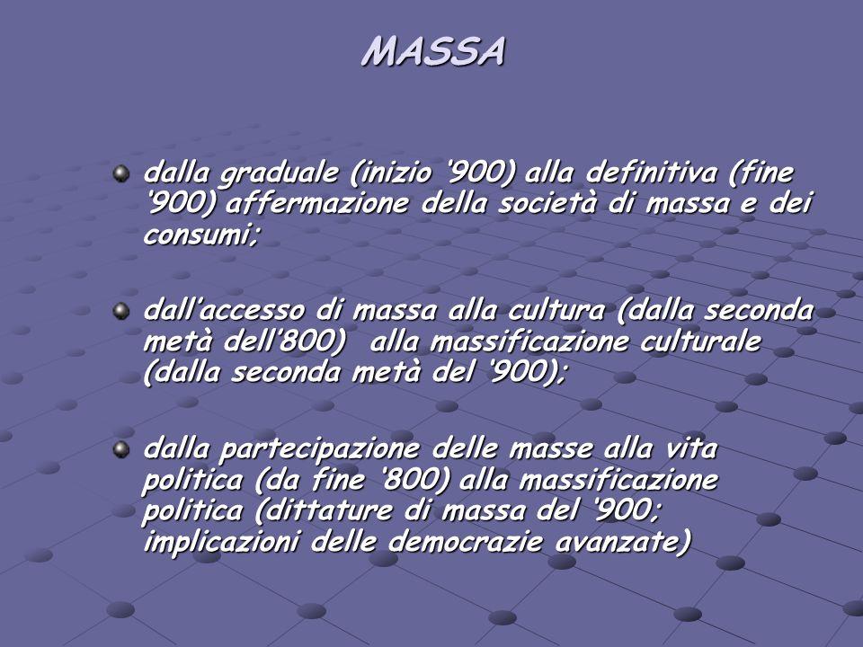 MASSA dalla graduale (inizio 900) alla definitiva (fine 900) affermazione della società di massa e dei consumi; dallaccesso di massa alla cultura (dal