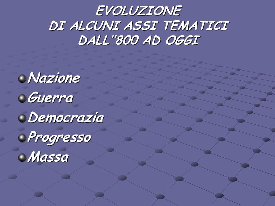EVOLUZIONE DI ALCUNI ASSI TEMATICI DALL800 AD OGGI NazioneGuerraDemocraziaProgressoMassa