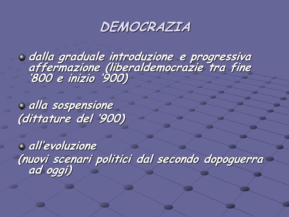 DEMOCRAZIA dalla graduale introduzione e progressiva affermazione (liberaldemocrazie tra fine 800 e inizio 900) alla sospensione (dittature del 900) a