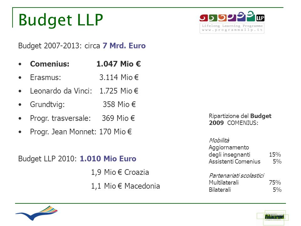 Budget LLP Budget 2007-2013: circa 7 Mrd.