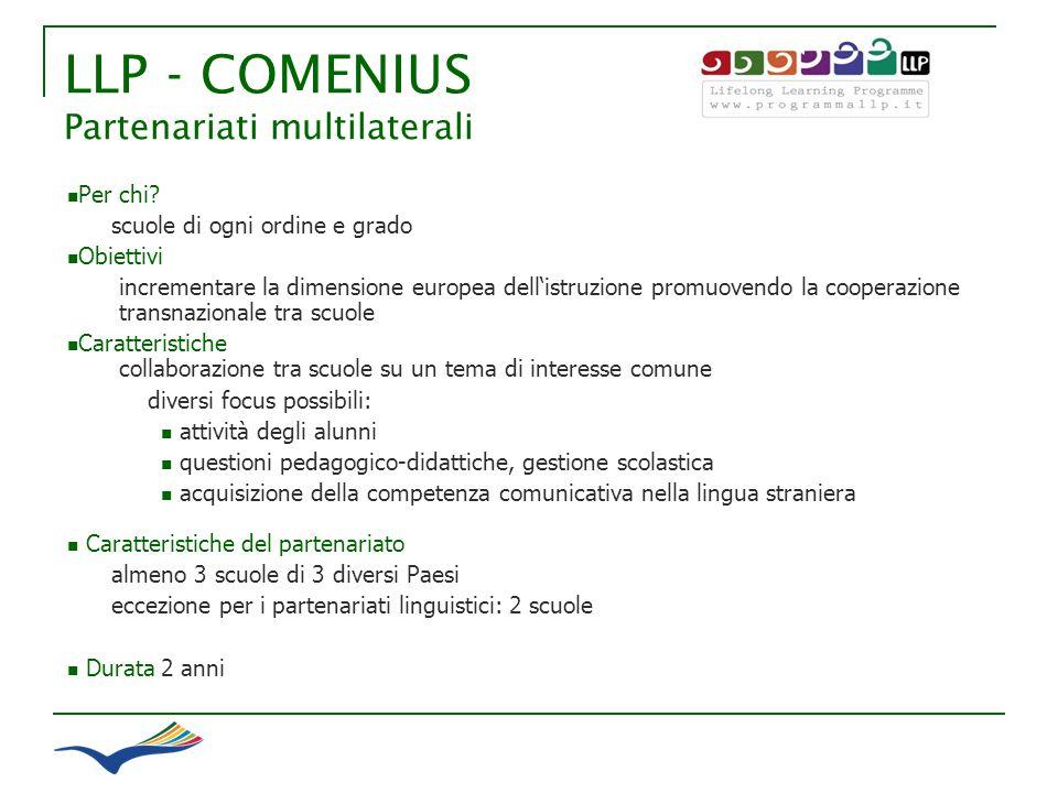 LLP - COMENIUS Partenariati multilaterali Per chi? scuole di ogni ordine e grado Obiettivi incrementare la dimensione europea dellistruzione promuoven