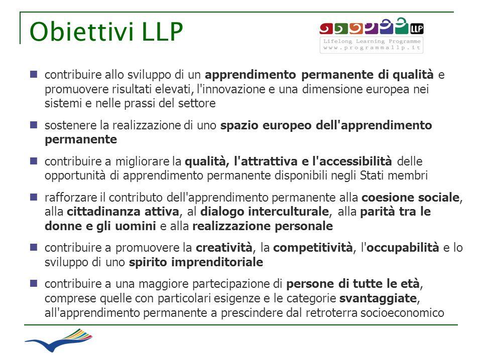 Obiettivi LLP contribuire allo sviluppo di un apprendimento permanente di qualità e promuovere risultati elevati, l'innovazione e una dimensione europ