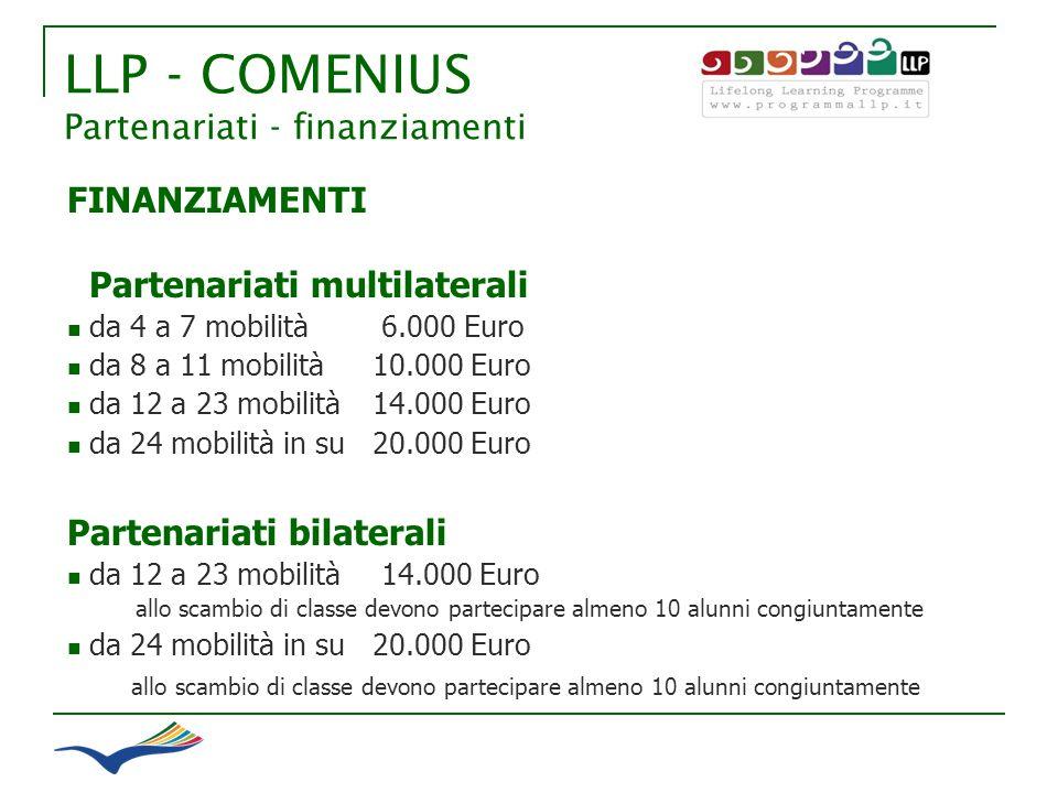 LLP - COMENIUS Partenariati - finanziamenti FINANZIAMENTI Partenariati multilaterali da 4 a 7 mobilità 6.000 Euro da 8 a 11 mobilità 10.000 Euro da 12