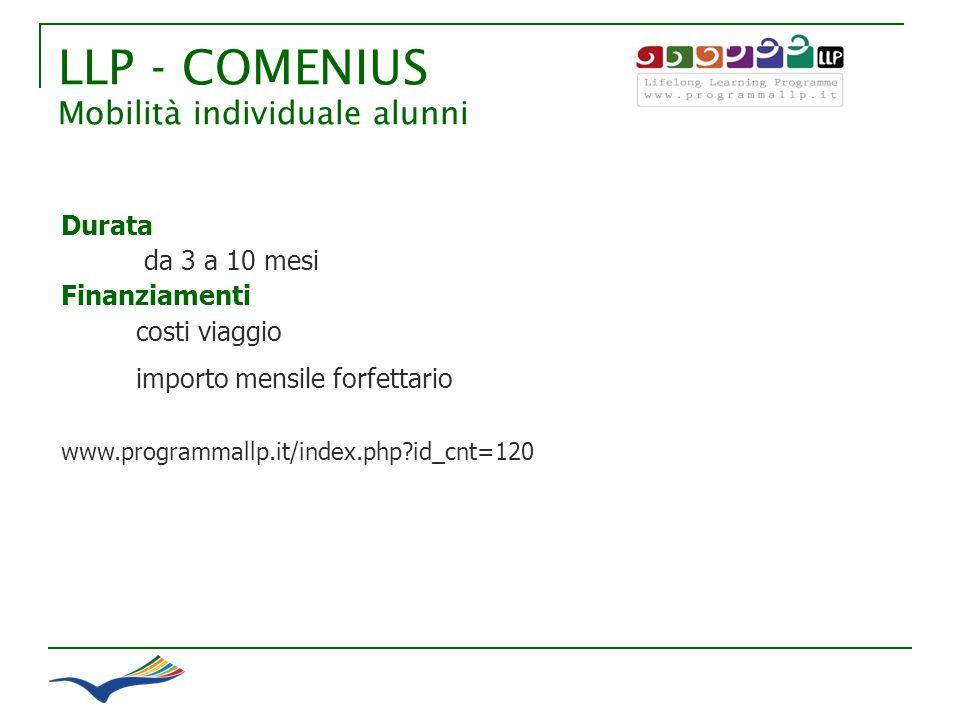 LLP - COMENIUS Mobilità individuale alunni Durata da 3 a 10 mesi Finanziamenti costi viaggio importo mensile forfettario www.programmallp.it/index.php