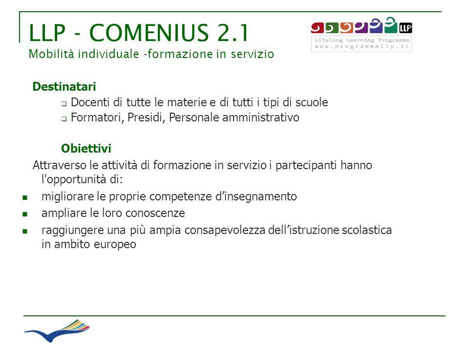 LLP - COMENIUS 2.1 Mobilità individuale -formazione in servizio Destinatari Docenti di tutte le materie e di tutti i tipi di scuole Formatori, Presidi