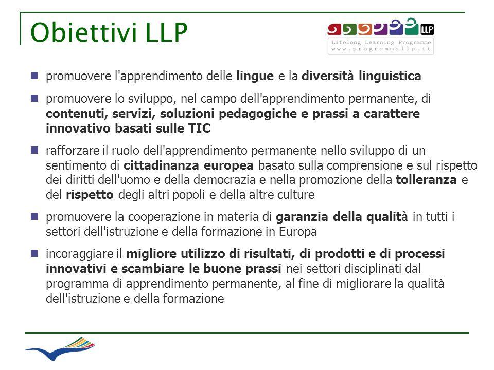 Obiettivi LLP promuovere l'apprendimento delle lingue e la diversit à linguistica promuovere lo sviluppo, nel campo dell'apprendimento permanente, di