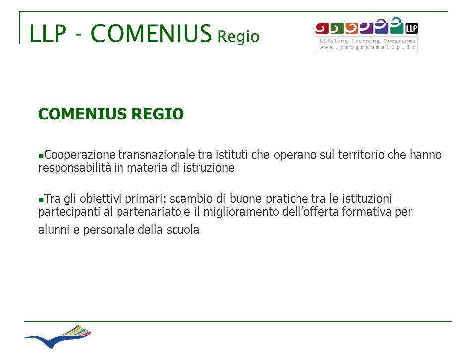 LLP - COMENIUS Regio COMENIUS REGIO Cooperazione transnazionale tra istituti che operano sul territorio che hanno responsabilità in materia di istruzi