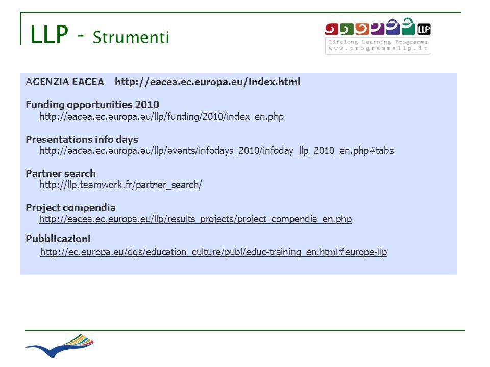 LLP - Documenti di riferimento Agenzia nazionale LLP www.programmallp.itwww.programmallp.it Evidenza sul sito italiano http://www.programmallp.it/box_contenuto.php?id_cnt=959&id_from=11&pag=1 Bando e guida del candidato http://www.programmallp.it/box_contenuto.php?id_cnt=957&id_from=1&pag=1 Comenius http://www.programmallp.it/index.php?id_cnt=31 Catalogo corsi http://ec.europa.eu/education/trainingdatabase/search.cfm