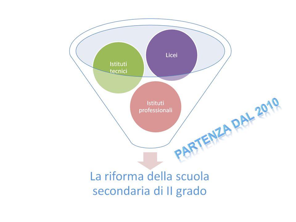 Liceo artistico Licei Si parte dalla.s.