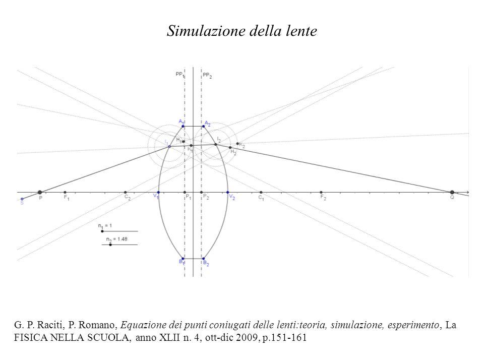 Simulazione della lente G. P. Raciti, P. Romano, Equazione dei punti coniugati delle lenti:teoria, simulazione, esperimento, La FISICA NELLA SCUOLA, a