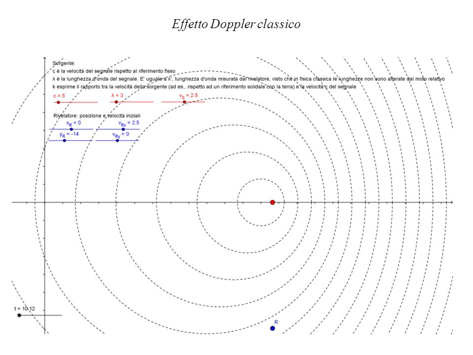 Effetto Doppler classico