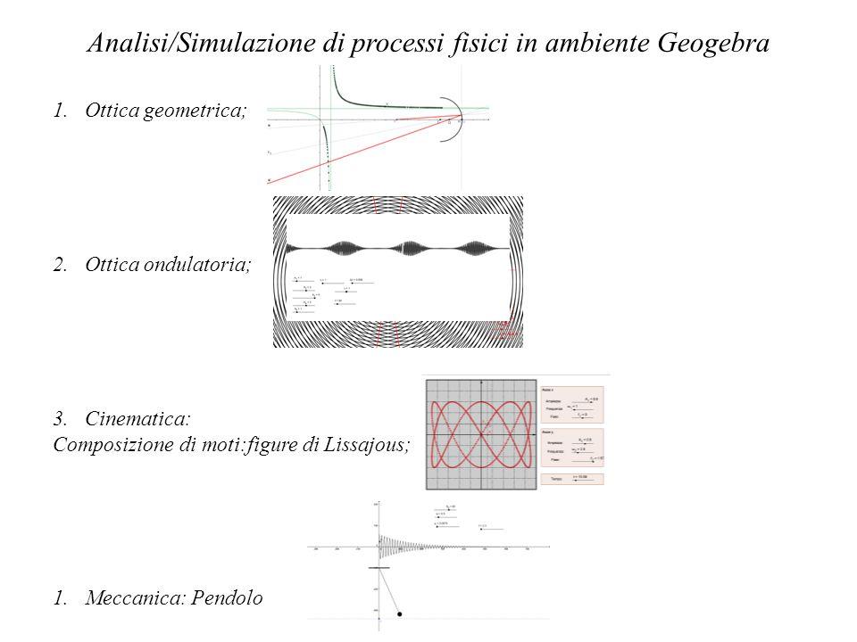 1.Ottica geometrica; 2.Ottica ondulatoria; 3.Cinematica: Composizione di moti:figure di Lissajous; 1.Meccanica: Pendolo Analisi/Simulazione di process