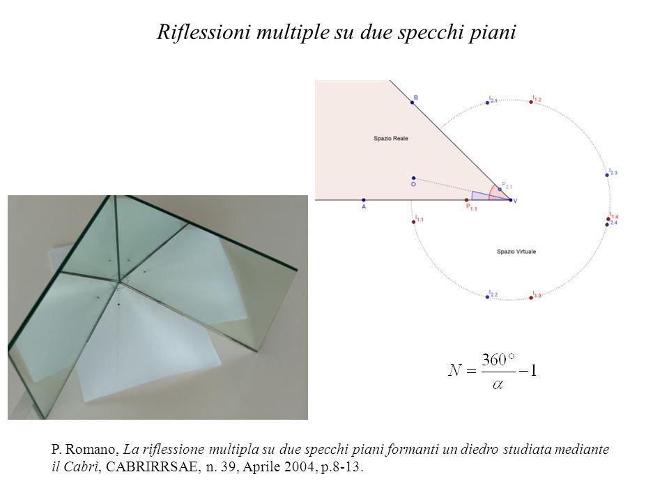 Riflessioni multiple su due specchi piani P. Romano, La riflessione multipla su due specchi piani formanti un diedro studiata mediante il Cabrì, CABRI