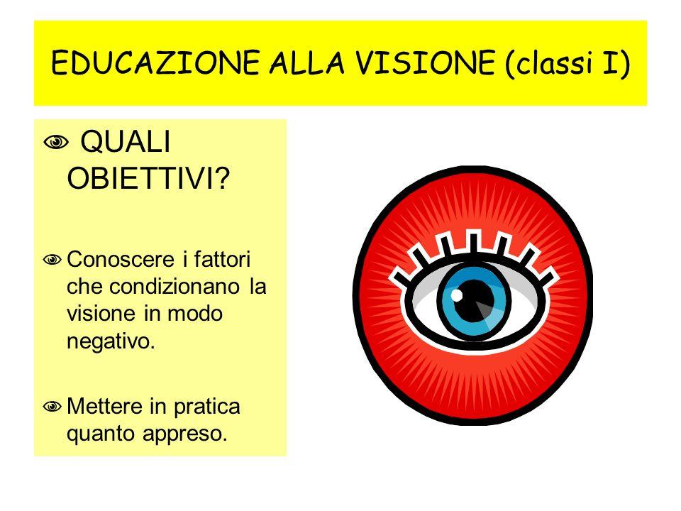 EDUCAZIONE ALLA VISIONE (classi I) QUALI OBIETTIVI.