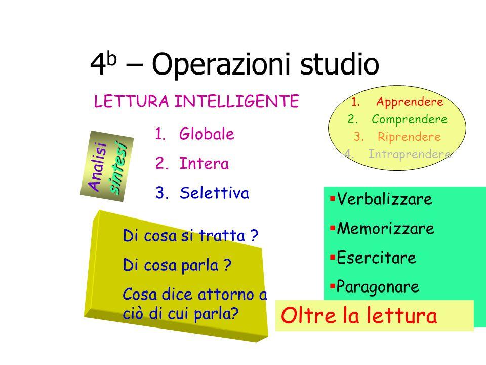 4 b – Operazioni studio 1.Apprendere 2.Comprendere 3.Riprendere 4.Intraprendere LETTURA INTELLIGENTE 1.Globale 2.Intera 3.Selettiva sintesi Analisi sintesi Di cosa si tratta .