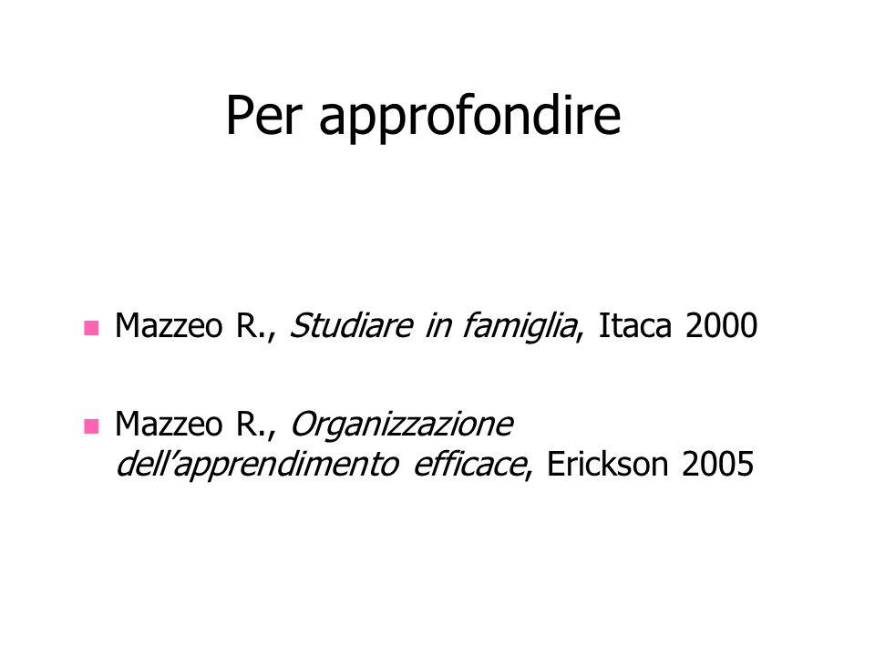Per approfondire Mazzeo R., Studiare in famiglia, Itaca 2000 Mazzeo R., Organizzazione dellapprendimento efficace, Erickson 2005