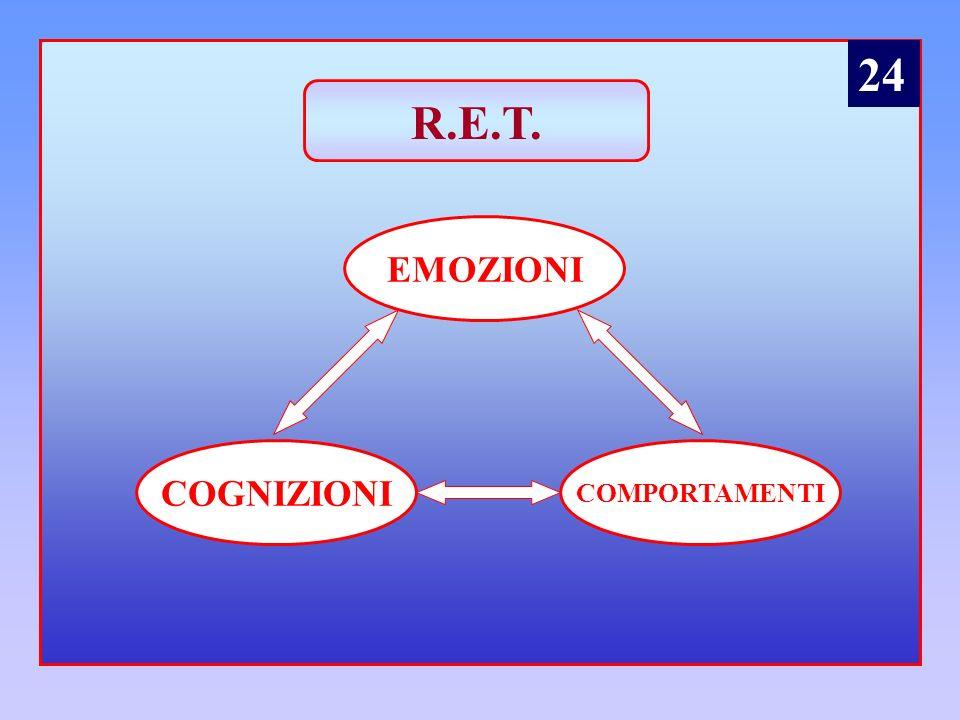 R.E.T. EMOZIONI COGNIZIONI COMPORTAMENTI 24