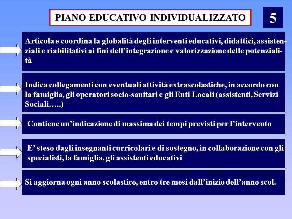 PIANO EDUCATIVO INDIVIDUALIZZATO Articola e coordina la globalità degli interventi educativi, didattici, assisten- ziali e riabilitativi ai fini delli