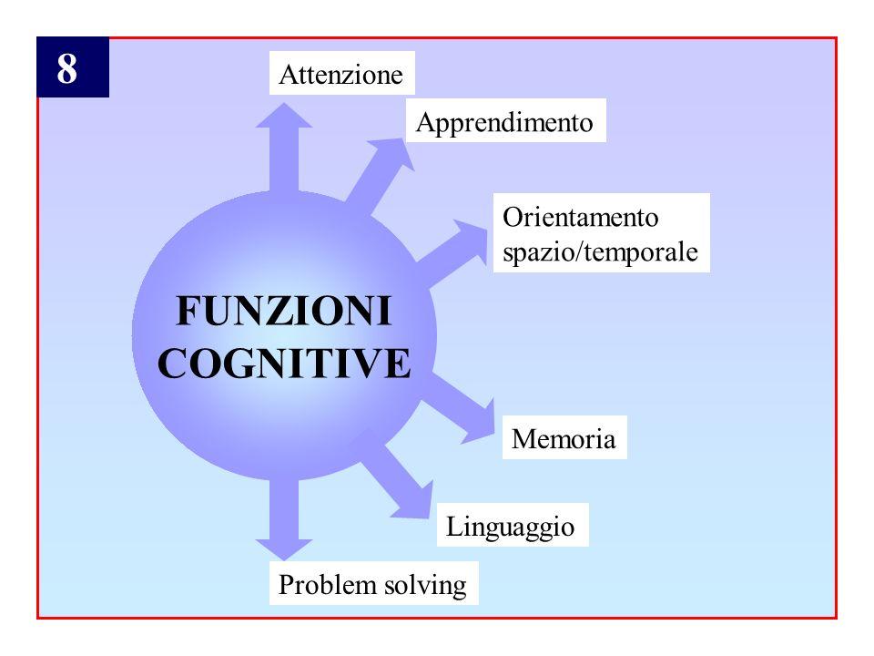 FUNZIONI COGNITIVE Attenzione Apprendimento Orientamento spazio/temporale Memoria Linguaggio Problem solving 8