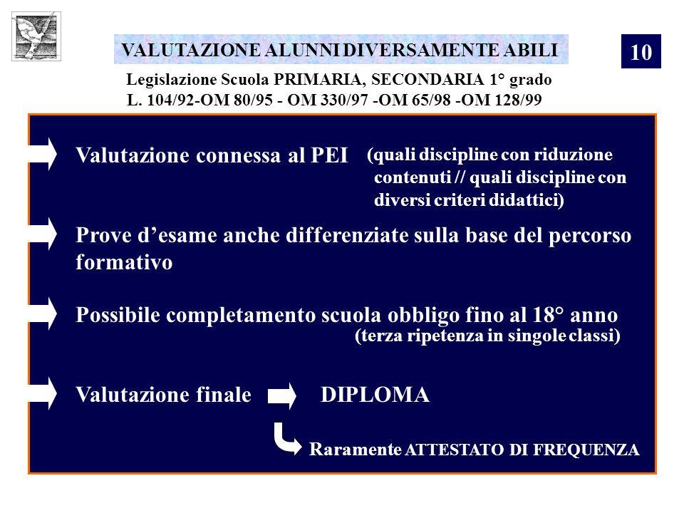 VALUTAZIONE ALUNNI DIVERSAMENTE ABILI Legislazione Scuola PRIMARIA, SECONDARIA 1° grado L. 104/92-OM 80/95 - OM 330/97 -OM 65/98 -OM 128/99 Valutazion