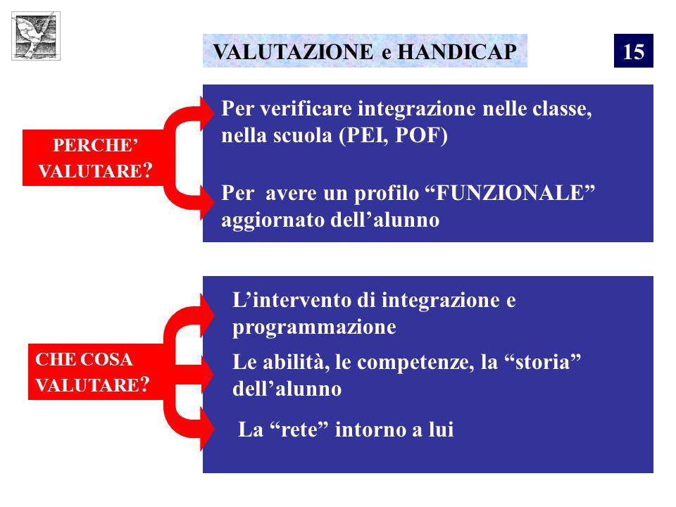VALUTAZIONE e HANDICAP PERCHE VALUTARE ? Per verificare integrazione nelle classe, nella scuola (PEI, POF) Per avere un profilo FUNZIONALE aggiornato