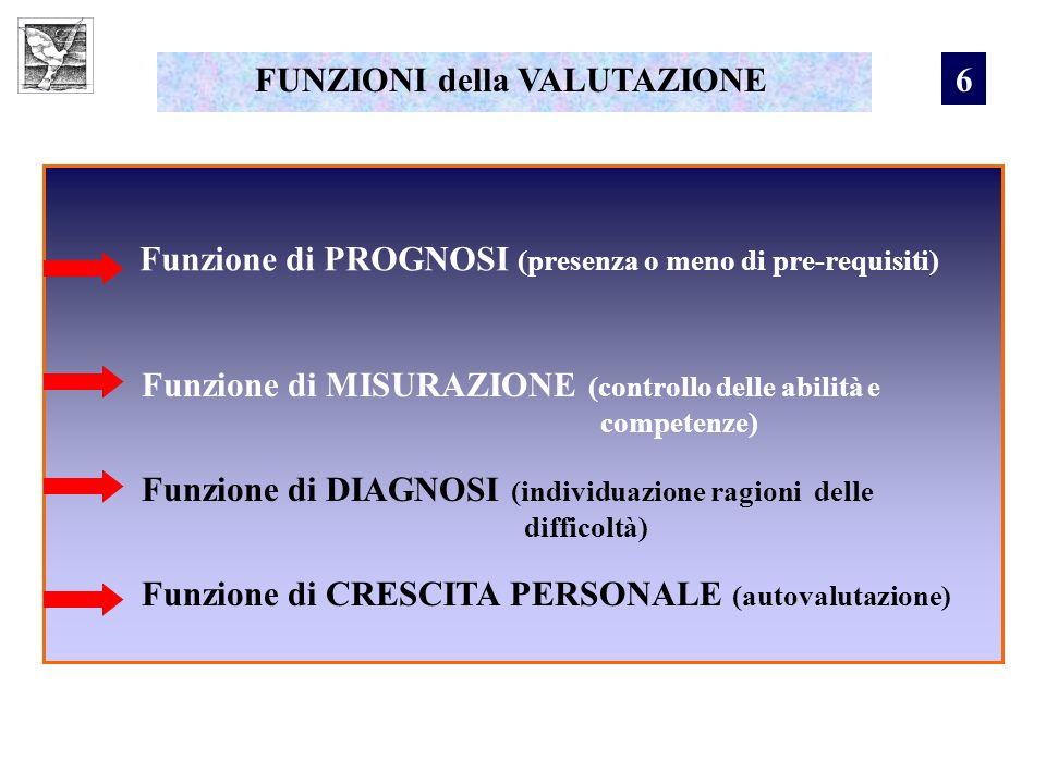 FUNZIONI della VALUTAZIONE Funzione di PROGNOSI (presenza o meno di pre-requisiti) Funzione di MISURAZIONE (controllo delle abilità e competenze) Funz