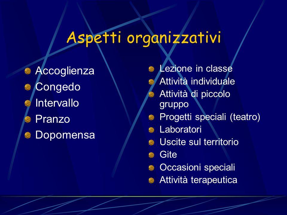 Aspetti organizzativi Accoglienza Congedo Intervallo Pranzo Dopomensa Lezione in classe Attività individuale Attività di piccolo gruppo Progetti speci
