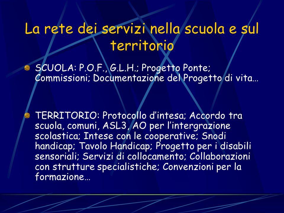 La rete dei servizi nella scuola e sul territorio SCUOLA: P.O.F., G.L.H.; Progetto Ponte; Commissioni; Documentazione del Progetto di vita… TERRITORIO