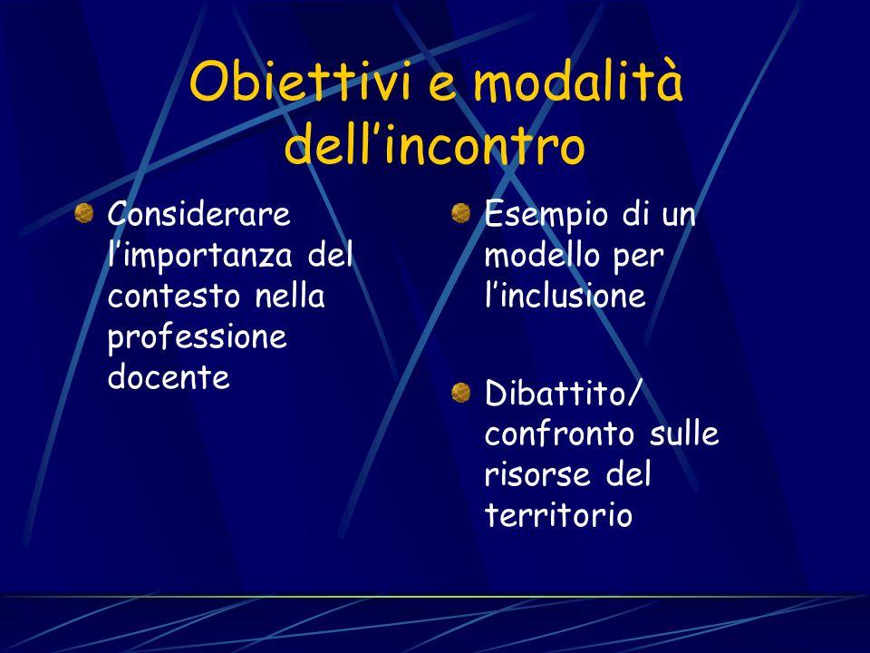 Obiettivi e modalità dellincontro Considerare limportanza del contesto nella professione docente Esempio di un modello per linclusione Dibattito/ conf