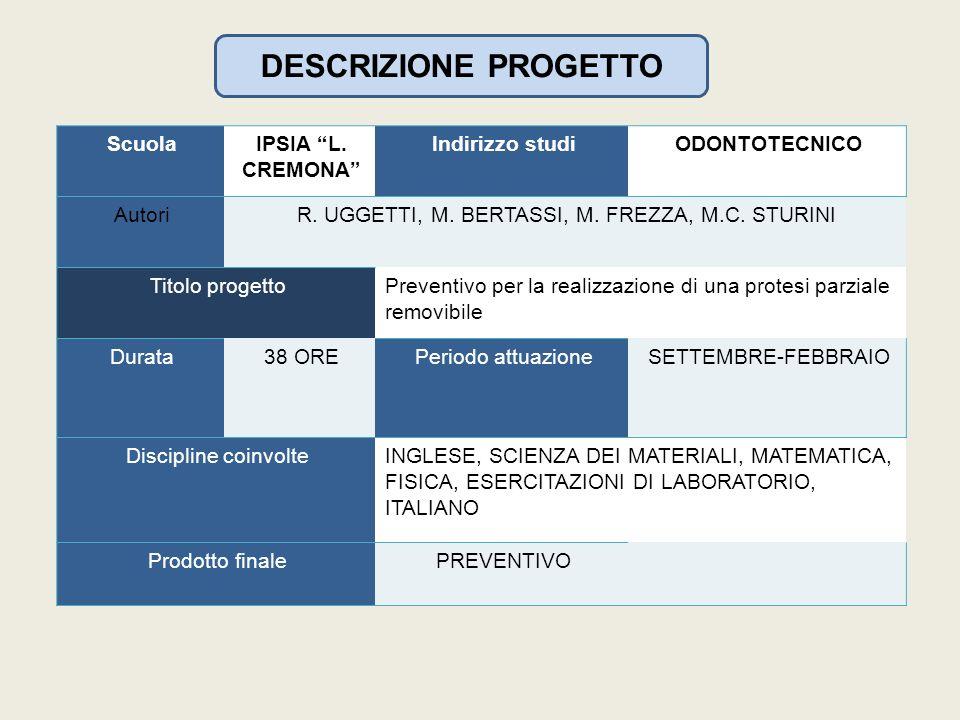 DESCRIZIONE PROGETTO Scuola IPSIA L. CREMONA Indirizzo studiODONTOTECNICO AutoriR.