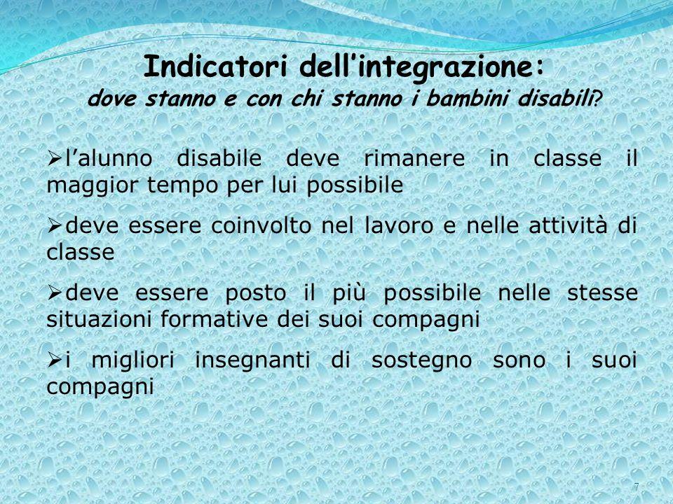 7 Indicatori dellintegrazione: dove stanno e con chi stanno i bambini disabili? lalunno disabile deve rimanere in classe il maggior tempo per lui poss