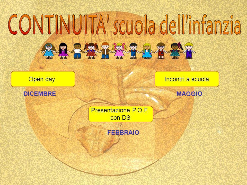 Presentazione P.O.F. con DS Open dayIncontri a scuola FEBBRAIO DICEMBRE MAGGIO